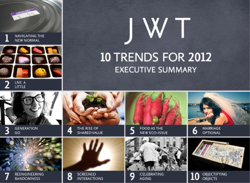 JWT Trends pour 2012