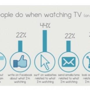 Le « Vu à la Télé » revient en force grâce au transmédia